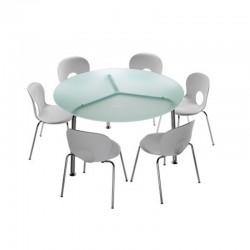 Round table - Convito